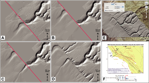 San Andreas fault earthquake cycle activity. (A–D) Evolution of the topography at Wallace Creek (California, USA [35.271681, –119.827691]) using lidar topography as a base (cf. Sieh and Jahns, 1984). Repeated earthquakes along the San Andreas fault have offset the creek creating its bend. Red line in panels A–C shows the location of strike-slip movement along the fault at the surface. (C) The creek has abandoned the original channel and carved a new path for water flow. (D) The creek's present condition. (E) An example of using lidar within the Google Earth environment. Students can use Google Earth to measure various offsets as part of the activity. (F) GPS station velocity vector data as part of the activity (data used is from UNAVCO Plate Boundary Observatory, http://pbo.unavco.org/data/gps). Students use the vectors to measure the strain accumulation rate across the San Andreas fault plate boundary spanning the Wallace Creek section.