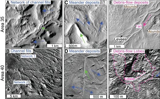 Units in southeast Aeolis Dorsa. See Figure 9 for area locations. (A) Network of fluvial channel fills (blue arrows) has a thin fluvial channel fill (green arrow) stratigraphically stacked on top. (B) Fluvial channel fills form a subparallel network (network 1) and dendritic network (network 2) in area 40. (C) HiRISE image (PSP_009623_1755) showing meander deposits (blue arrows) and a thin fluvial channel fill (green arrow). (D) HiRISE image (PSP_006683_1740) showing older meander deposits (blue arrows) with a younger thin fluvial channel fill (green arrow). (E) HiRISE image (ESP_035468_1755) showing the mounds unit and ridges of the alluvial fan, which includes debris-flow levees. (F) Trough (blue arrow) appears in the mounds unit and is connected to two debris-flow lobe. Images for A, B, and F are from the mosaic of CTX images.