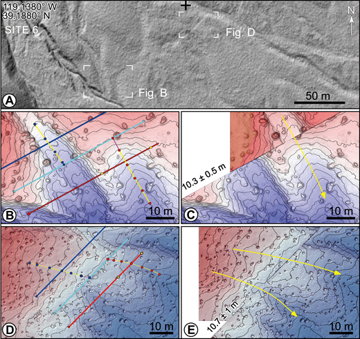 Left-lateral offset reconstruction at site 6. (A) Lidar (light detection and ranging) hillshade image (location outlined by dashed box in Fig. 10A). Pairs of images below show 0.5 m contour maps that illustrate the current and original (back slipped) location of stream channels crossing the Wabuska fault at sites outlined by white rectangles labeled B and D, respectively. Reconstructions of beheaded channels in B, C, D, and E are interpreted to indicate left-lateral offsets of ∼10 m at each site. Elevation data are from the SfM (structure from motion) model. The offset measurements were conducted with LaDiCaoz_v2.1 (see text).
