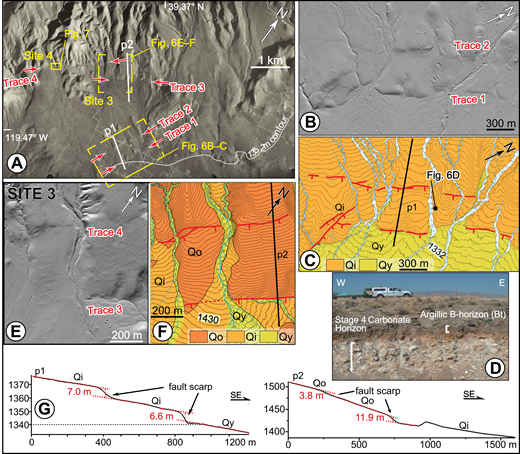 Displaced geomorphic features along southern Virginia Range-front. Unit abbreviations as in Figure 3. (A) Portion of 1:24,000-scale air photo. (Approximate area of image outlined by area labeled as sites 3 and 4 in Fig. 3). Fault scarps strike between pairs of oppositely facing red arrows and labeled as traces 1 to trace 4. (B, C) Hillshade image and Quaternary map of region outlined by yellow box at bottom of image shown in A. Fault scarps (red lines in C) are with ticks on downthrown side. Fault trace 1 may be modified by lacustrine processes at time of Lake Lahontan highstand. (D) Photo of argillic B-horizon and stage 4 carbonate horizon in an intermediate Qi fan surface. Location (39.349481°N, 119.453740°W) of photo is shown in A. (E, F) Hillshade image and Quaternary map of site 3. Mapping conventions as in B and C. Contour interval is 2 m. (G) Topography along profiles p1 and p2 illustrate scarp heights in each of the mapped areas.