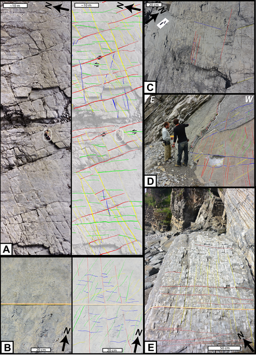 Field photographs of vein sets in the study area (see Figs. 2 and 3 for station locations). Note change of scale and view directions between figures. (A) Left: photomosaic compiled from aerial photography of station JR10. White dotted oval outlines people for scale. Right: interpretation of vein sets. (B) Left: photograph of a bedding surface from a fine-grained sandstone in A. Right: interpretation of the veins. (C) Densely clustered veins of the 310° set that are subparallel to a mesoscopic right-lateral cross-fault with decameters of displacement, station JR06 (left of photo, not shown; cf. Betka et al., 2017). Note presence of 260° and 210° sets but in much lower abundances than the 310° veins. (D) Steeply dipping (~60°E) strata of the Pomeroy Arkose Member showing folded orientations of all four vein sets at station JR64. Bedding planes are highlighted with white solid lines. (E) Densely clustered members of the 310° and 210° sets within the lower sandstone member of the Naknek Formation located in the hinge zone along the northern trace of the Fitz Creek anticline near Chinitna Bay (Station JR16; Fig. 2). Note that 210° tensile veins that are subparallel to the fold axis are the dominant set at this outcrop.