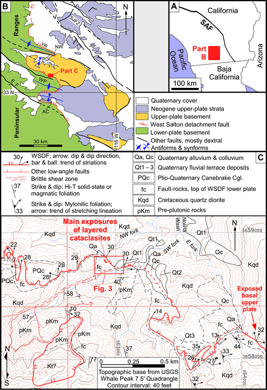 (A) Location of part B in southern California. (B) Generalized tectonic map of southern exposures of the West Salton detachment fault (WSDF). Pseudotachylyte is found at Nude Wash (NW), Powder Dump Wash (PD), and elsewhere around the tip of Yaqui Ridge (YR). Hot springs issue from the WSDF at Agua Caliente County Park (AC). Other abbreviations are EF—Elsinore fault; SJFZ—San Jacinto fault zone; WP—Whale Peak. (C) Geologic map of the study area and surroundings made at 1:12,000 scale, showing area of Figure 3.