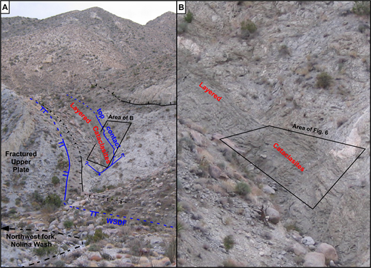 (A) Oblique photo looking up gully that branches south from the northwest fork of Nolina Wash, where best exposures of layered cataclasites exist. Top contact is visible on right side of the gully. (B) Closer view of the gully, the layered cataclasites and deformed rocks above them, with area of Figure 6 shown.