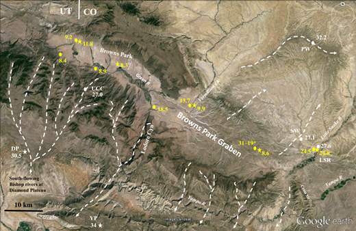 Satellite image of the Browns Park area in northeastern Utah (UT) and northwestern Colorado (CO) showing possible Oligocene Bishop Conglomerate river courses (white dashed lines with arrows pointing in the direction of paleoflow). White numbers are age estimates (in Ma) for the Bishop Conglomerate based on detrital zircon U-Pb maximum depositional ages (white dots) and radiometric ages (white stars). Radiometric 40Ar/39Ar age estimates are from Kowallis et al. (2005). Yellow numbers are age estimates (in Ma) for the Browns Park Formation (Fm.) based on detrital zircon U-Pb maximum depositional ages (yellow dots) and a combination of fission track and K-Ar age estimates (yellow stars). K-Ar and fission track data are from Izett (1975) and Luft (1985). DP—Diamond Mountain Plateau, YP—Yampa Plateau, UCC—upper Crouse Canyon, SW—Sand Wash, LSR—Little Snake River, PW—Powder Wash. Image from Google Earth.