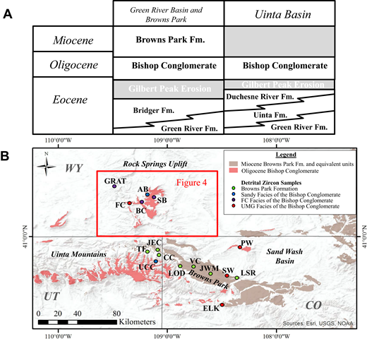 (A) Stratigraphic correlation chart of Eocene–Miocene units in the Green River and Uinta Basins and Browns Park area (modified from Hansen, 1984). Major unconformities are shown by gray fill pattern. Fm.—formation. (B) Map showing distribution of Oligocene Bishop Conglomerate and Miocene Browns Park Formation, and locations of detrital zircon samples. Location of Figure 4 is shown. Detrital zircon sample abbreviations: GRAT—Green River Airport Terrace; AB—Antelope Butte; BC—Bitter Creek; CC—Crouse Canyon; ELK—Elk Springs; FC—Firehole Canyon; JEC—Jesse Ewing Canyon; JWM—John Weller Mesa; LOD—Lodore Canyon; PW—Powder Wash; SW—Sand Wash; SB—South Baxter; TF—Taylor Flat; UCC—Upper Crouse Canyon. Note that location Firehole Canyon (FC) represents two samples; one sample of the UMG (Uinta Mountain Group) facies of the Bishop Conglomerate (shown as a red dot) and a second sample (not shown) representing the FC facies of the Bishop Conglomerate. Detrital sanidine samples were also acquired at BC, ELK, and JWM. Sources: Esri—https://www.esri.com/; USGS—U.S. Geological Survey; NOAA—U.S. National Oceanic and Atmospheric Administration. WY—Wyoming; UT—Utah; CO—Colorado.