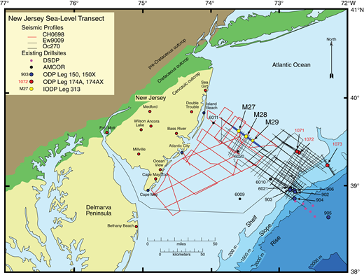 Generalized bathymetric location map of the New Jersey–Mid-Atlantic margin sea-level transect showing three generations of multichannel seismic data (cruises R/V Ewing Ew9009, R/V Oceanus Oc270, and R/V Cape Hatteras CH0698), onshore and offshore coreholes drilled by Atlantic Margin Coring Project (black dots; AMCOR; Hathaway et al., 1979), the Ocean Drilling Program (ODP; blue dots for ODP Legs 150 and 150X; red dots for ODP Legs 174A and 174X), the Integrated Ocean Drilling Program (IODP; yellow dots for IODP Exp 313), and the Deep Sea Drilling Project (DSDP; purple dots). The blue line is the position of the multichannel seismic profile shown in Figure 3.
