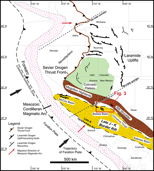 Late Jurassic (J) to Cretaceous (K) tectonic element map. Select tectonic elements of the western USA Cordillera consist of the following Mesozoic features: (1) approximate location of the Laurentian-Farallon trench plate boundary from Jurassic to Cretaceous; (2) regional extent of the Mesozoic Cordilleran magmatic arc and associated forearc region (Dickinson, 2006); (3) strike of the Sevier orogenic front (Dickinson, 2006); (4) location and extent of the Late Jurassic to earliest Late Cretaceous Mogollon Highlands and associated Border rift, with names of main rift basins (Lawton, 2004); and (5) orientation and location of major basement-cored Late Cretaceous Laramide uplifts (Cross, 1986; Saleeby, 2003; Seager, 2004). The boundaries of the flat slab corridor are modified from the interpreted extent of Laramide flat slab to very low-angle subduction of Weil and Yonkee (2012). The Late Cretaceous Tarahumara arc is noted with italicized text. Extent of the Colorado Plateau in green. The location of the subregional study area is marked by the red rectangle (Fig. 3) and occupies the area referred to in text as the southern U.S. Cordillera.