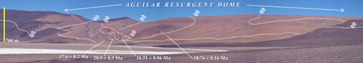 View to the southwest of the Aguilar resurgent dome. A contractional thin-skinned–like fault system was active between ca. 14 and 13 Ma and was sealed by the Salar Grande down-sag–type caldera collapse to the south as seen in Figure 5. Yellow bar for scale.