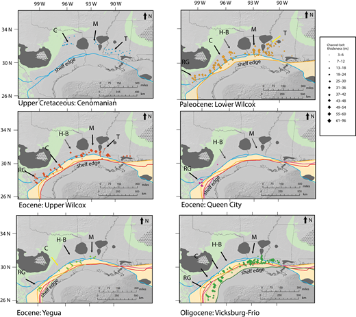 Channel-belt thickness measurements extracted from well logs associated with fluvial axes through time as defined by Galloway (2005). T—paleo-Tennessee; M—paleo-Mississippi; H-B—paleo–Houston-Brazos; C—paleo-Colorado; RG—paleo–Rio Grande. Solid black arrows denote the fluvial axes of Galloway (2005) that are also recognized in our data set. Dashed black arrows denote fluvial axes described by Galloway (2005), but not observed in our data. Yellow arrows denote fluvial axes not recognized by Galloway (2005) but documented in this data set. Size of colored data points indicates the channel-belt thickness interpreted from well logs at that location. Colored lines indicate shelf-edge position for each interval. Beige polygon indicates area of shelf progradation for each interval. Upside-down v-pattern and dark-gray polygons indicate highlands or uplifts as denoted in Figure 1. Light green polygons denote onshore Cretaceous-age outcrop. Data from the Eocene Queen City and the Eocene Yegua intervals are included in the measurements (Supplemental Data [footnote 1]), but are not discussed in detail in the text of this paper.
