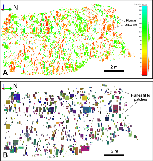 (A) Near-planar patches identified using the plane extraction method. Points are color coded based on dip direction of their best-fit planes. Dip direction histogram (near the color scale) indicates the occurrence of two fracture sets centered approximately at 35° and 100° azimuthal directions. (B) Planes that are best-fitted to the data showed in (A). Sizes of planes are scaled relative to the extent of individual patches while colors are randomly assigned.