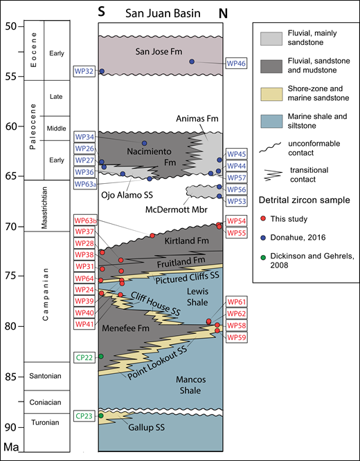 Schematic stratigraphic column of Cretaceous (Late Turonian) through Eocene strata of the San Juan basin, modified from Cather (2003, 2004). Detrital-zircon samples indicated with detrital-zircon sample number (e.g., WP24) and color-coded by reference: red (this study); blue (Donahue, 2016); green (Dickinson and Gehrels, 2008). Geologic Timescale based on Walker and Geissman (2009).