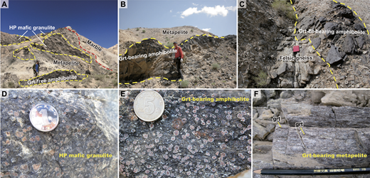 "Outcrops of the Dongbatu and Mogutai blocks, middle Dunhuang orogenic belt. (A) High-pressure (HP) mafic granulite and garnet-free (Grt-free) amphibolite occur as lenses or lenticular bodies within the metapelite or marble matrix. (B) Garnet amphibolite occurs as lenses within the metapelite matrix. (C) Garnet-biotite amphibolite occurs as a lenticular body within the felsic gneiss matrix. (D) Close-up of high-pressure mafic granulite exhibiting ""white-eye socket"" symplectite rimming the garnet. The coin is 2.25 cm in diameter. (E) Close-up of garnet-bearing amphibolite also exhibiting white-eye socket symplectite surrounding the garnet. The coin is 2.05 cm in diameter. (F) Close-up of the metapelitic matrix with strong gneissosity."