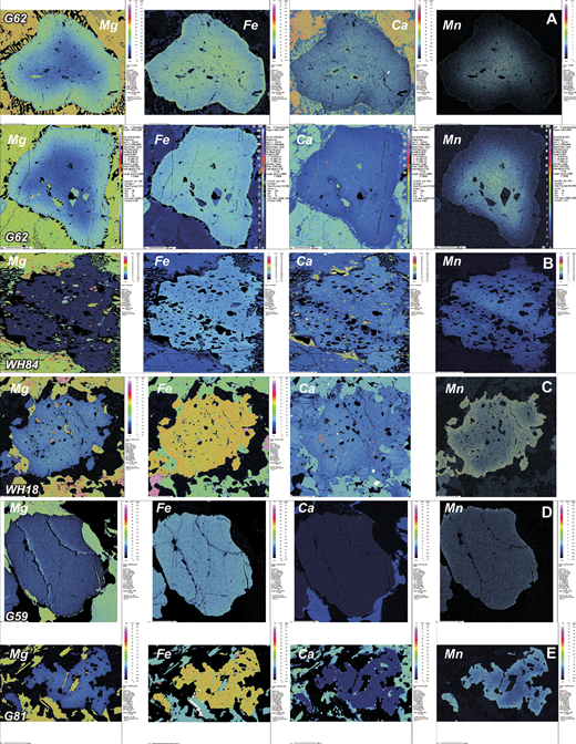 (A–E) X-ray compositional maps of the Mn, Fe, Ca, and Mg components of the garnet porphyroblasts in high-pressure mafic granulite (A), garnet-clinopyroxene amphibolite (B), garnet amphibolite (C), and metapelite (D and E). Colors in the columns on the right side of each map indicate relative element concentrations (wt%).