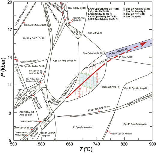 Pressure-temperature (P-T ) pseudosection calculated for the prograde (M1) stage of the high-pressure (HP) mafic granulite (sample G62) in the Mn-NCFMASHT system. Fine red dotted line represents XMg [= Mg/(Mg + Ca + Fe + Mn)] in the garnet mantle. Fine green dotted line represents XAn [= Ca/(Ca + Na)] in plagioclase (Pl1) enclosed by garnet. The prograde P-T path is depicted by a red line. Mineral abbreviations are after Whitney and Evans (2010).