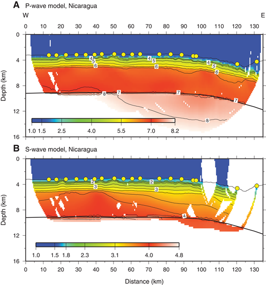 Tomographic velocity structure along composite profile SO173p50–Ewing-NIC20, offshore Nicaragua (see Fig. 9 for location). (A) P-wave tomography (Ivandic et al., 2008). (B) S-wave tomography (Ivandic, 2008). Yellow dots indicate location of ocean-bottom seismometers on the seafloor. S-wave velocity (Vs) is related to that of P-wave velocity (Vp) by Vs = Vp / 1.75; Vs > 1.6 km/s.
