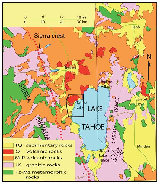 General geology of the Lake Tahoe region, California and Nevada. Map units are Paleozoic and Mesozoic metamorphic rocks (Pz-Mz—green) that form roof pendants within Jurassic to Cretaceous granitic rocks (JK—pale pink) of the Sierra Nevada batholith. Miocene–Pliocene (M-P) volcanic rocks (M-P—orange) include Oligocene–Lower Miocene silicic ash flow tuffs and Middle Miocene–Pliocene andesitic breccias, lavas, and tuffs. Quaternary volcanic rocks (Q—red) are primarily Pleistocene basaltic rocks but include sparse rhyolitic lavas. Tertiary to Quaternary sedimentary rocks (TQ—yellow) include unconsolidated glacial, lake, and stream deposits. Red dotted line is Sierra crest, and box outlines area of Figure 2. Modified from Schweickert et al. (2011).