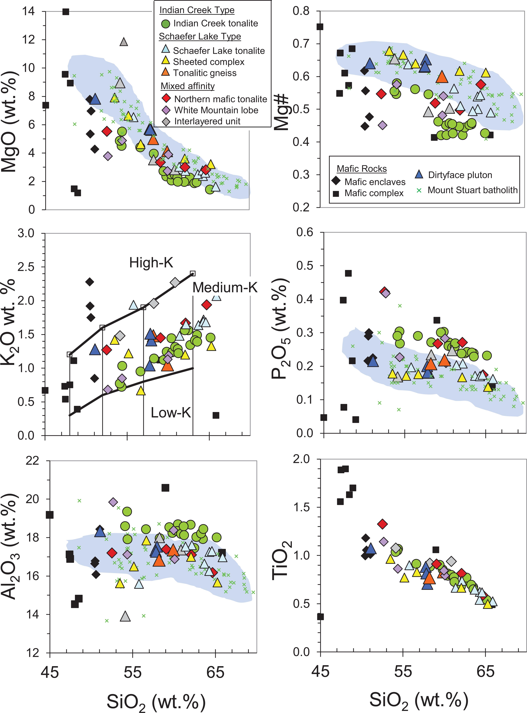 Construction Emplacement And Geochemical Evolution Of Deep Crustal Png 11kb 26987d1392783649detachedgaragenopowergaragewiringpng View Largedownload Slide
