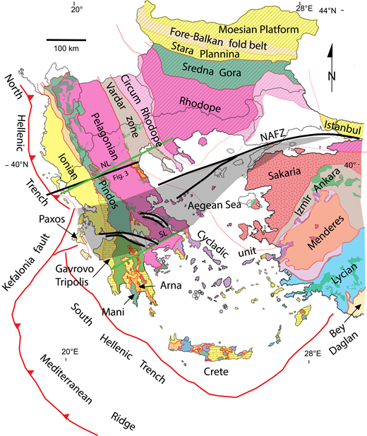 Tectonic units in the Aegean region. The external Hellenides that are the focus of this paper extend from west of the Vardar zone to the active subduction systems in the northern and southern Hellenic trenches. In Late Miocene time, the external Hellenides were divided into two parts by the central Hellenic shear zone (shaded), the western extension of the North Anatolian fault zone (NAFZ). The line of cross section shown in Figure 3 is located in black as are the two tomographic profiles (NL—northern line; SL—southern line) green lines of Figure 6.