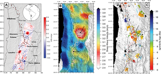 Regional context for the PLUTONS project. (A) Ground deformation between 1992 and 2011 observed by satellite interferometric synthetic aperture radar (InSAR) (from Henderson and Pritchard, 2013) shows large-scale uplift at Uturuncu and Lazufre, which are located, respectively, on top of and near the edge of geophysically inferred zones of partial melt (e.g., Altiplano-Puna Magma (or Mush) Body [APMB], Zandt et al., 2003; Southern Puna Magma Body [SPMB], Bianchi et al., 2013). (B) Low seismic Vs velocities centered in the mid-crust (15 km depth) as derived from ambient noise tomography (Ward et al., 2013; Ward et al., 2014a) are often correlated with Neogene calderas (black circles). (C) Location of ignimbrites in the Central Andes from Brandmeier and Wörner (2014, 2016), augmented by Naranjo et al. (2018a). Holocene volcanoes (including those with questionable ages) from the Smithsonian Institution are shown as red triangles, and Uturuncu and Lazufre are shown as labeled black stars in B and C. LOS—line of sight.