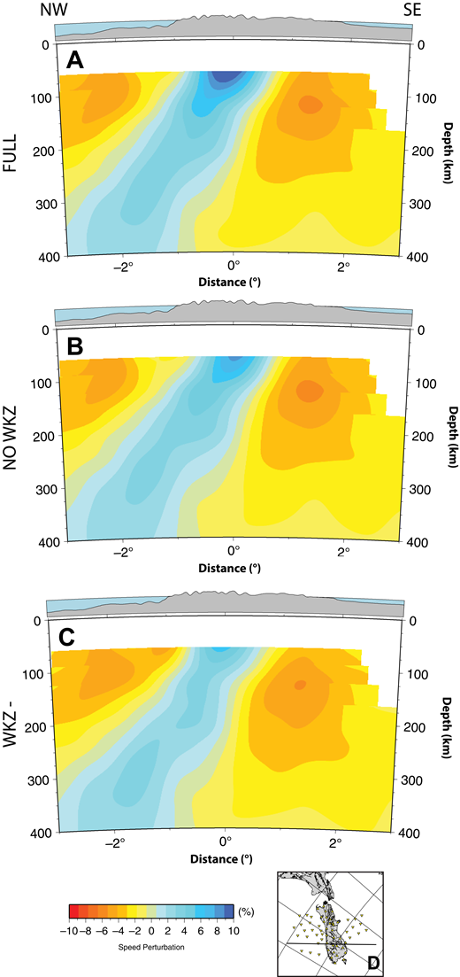 Cross sections through the S-wave tomogram perpendicular to the surface expression of the Alpine fault illustrating the effect that station WKZ has on the high-speed structure under the Southern Alps. (A) Cross section D–D′ in Figure 9; (B) inversion with travel-time measurements at station WKZ removed; (C) inversion with the crustal thickness at WKZ and surrounding stations decreased by 10 km; (D) map insert showing location of cross sections.