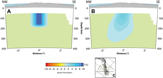 A synthetic spike test of +10% the reference speeds at each depth to 200 km depth illustrating the resolution of high-speed structure under the Southern Alps. (A) Input structure; (B) output structure; (C) map showing location of the cross sections.