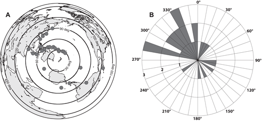 (A) Location and azimuthal distribution of earthquakes used in this S-wave tomography study. (B) Azimuthal distribution of earthquakes used in this study. The radial axis is number of earthquakes. All events are mb >5.5 and occurred from 2009 to 2010.