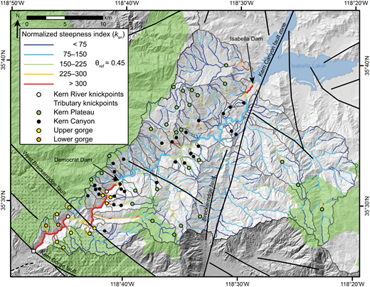 Map showing stream profile analysis results obtained along the lower Kern River and its tributary watersheds. Automatic normalized steepness index (ksn) analyses are shown for each of the tributary watersheds. A reference concavity (θref) of 0.45 was used for all analyses. The location of tributary knickpoints identified during manual ksn analysis is shown. Knickpoints that define the boundary between the relict landscape of the Kern Plateau and the Kern Canyon are shown as green circles; knickpoints that are within the Kern Canyon domain are shown as black circles; knickpoints that define the Kern Gorge domain are shown as yellow circles, while those located within the walls of the gorge are shown as orange circles. Knickpoints on the Kern River are shown as white circles. The low-relief upland surface (green) and exhumed early Tertiary nonconformity surface (green patterned) are after Saleeby et al. (2016). Select faults of the southern Sierra Nevada fault system (thick black lines) are after Mahéo et al. (2009) and Saleeby et al. (2016).