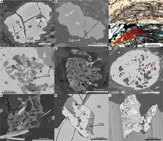 Backscattered electron and visible light micrographs illustrating textures in Moose Basin gneiss pelites and in Layered Gneiss pelites. Moose Basin gneiss images from sample 04T30: (A) Large, partially resorbed anhedral to subhedral garnets with very few inclusions, Fe and Mn-enriched margins, and cordierite (Crd) coronas. Py—pyrite. (B) Anhedral garnet (Gt) with a single, pristine rutile (Rt) inclusion that is not associated with ilmenite. (C) Minimally deformed partial replacements of cm-scale kyanite crystals by sillimanite. (D) Staurolite (St) being replaced by cordierite and sillimanite (Sil). (E) Rutile in matrix partially replaced by ilmenite (Ilm). Layered Gneiss images from sample 06T10: (F) Large subhedral garnet with abundant inclusions (quartz, plagioclase, biotite, rutile + chlorite, chlorite, zircon and monazite). Detail for red box is shown in H. (G) Typical myrmekitic intergrowth of sericite (Ser) and quartz (Qz). (H) Rutile and chlorite (Chl) inferred to have formed from oxidation of primary ilmenite. (I) Typical intergrowth of rutile and chlorite associated with matrix biotite; the rutile + chlorite is inferred to have formed from oxidation of primary ilmenite.