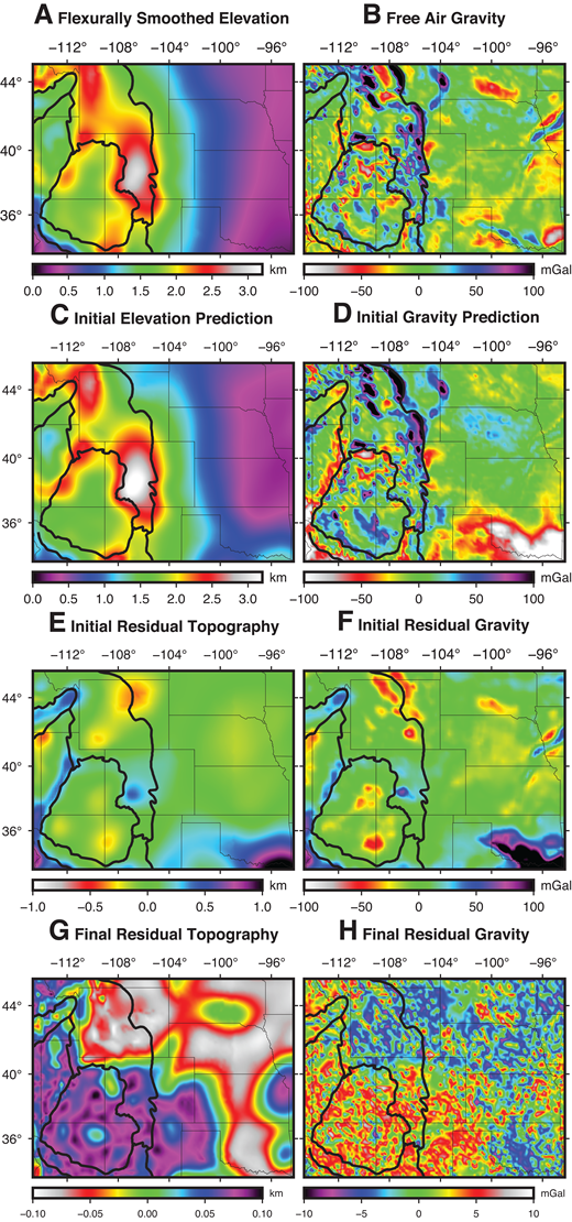 Gravity and topography maps. (A) Surface elevation (see Fig. 1A), smoothed by convolution with the flexural filter defined by lithospheric strength (here, using the elastic thickness model of Watts, 2012). Scale is the same as Fig. 1A. (B) Free-air gravity variations. The mean was removed because our method is chiefly sensitive to lateral variations in density. (C–D) Flexurally smoothed topography and gravity predicted by the initial density model (shown in Fig. 3). Scales as above. (E) Initial residual topography, defined as predicted minus observed elevation. Cool colors represent areas in which density must be greater than predicted; warm colors must be less dense. (F) Residual gravity, defined as observed minus predicted so that residuals generally have the same polarity as in E. Again, cool colors reflect underpredicted density. Residuals in E and F are generally small in magnitude and/or lateral extent compared to signals shown in A–B. (G–H) Final residuals associated with one of the 1000 Monte Carlo simulations.