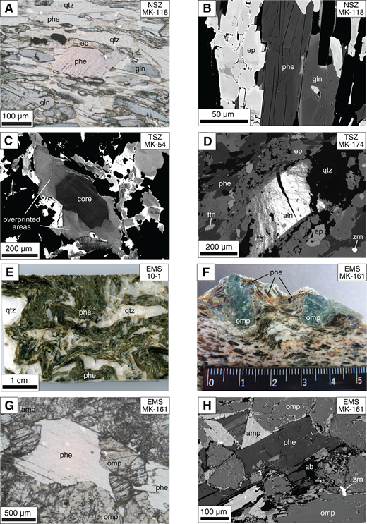 Representative sample images of the mylonites (A–D) and the eclogitic micaschists (EMS) (E–H). (A) Thin section microphotograph in plain polarized light (PPL) of a blueschist-facies assemblage in a mylonite from the Nantay shear zone (NSZ) (sample MK-118) with glaucophane (gln) + phengite (phe) + quartz (qtz) + epidote (ep). (B) Back-scattered electron (BSE) image of the major minerals defining the mylonitic fabric in sample MK-118. (C) BSE image of a greenschist-facies mylonite (sample MK-54) showing a large phengite grain with relict core and overprinted rims. (D) BSE image of a greenschist-facies mineral assemblage in a mylonite from the Tallorno Shear Zone (TSZ) (sample MK-174) with phengite + epidote + titanite (ttn) + quartz + apatite (ap) + zircon (zrn) + allanite (aln). (E) Photograph of an EMS (sample 10-1) with interlayering of quartz-rich and phengite-rich bands. (F) Hand specimen photograph of an EMS (sample MK-161) with large omphacite (omp) aggregates and relatively undisturbed phengite flakes. Scale is in centimeters. (G) Thin section microphotograph (PPL) of sample MK-161 showing large phengite flakes with omphacite and subordinate fine-grained amphibole (amp). (H) BSE image of sample MK-161 with phengite, omphacite, amphibole, albite (ab), and zircon.