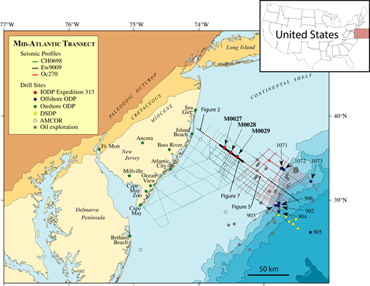 Location map of the New Jersey shelf coring sites on land, mid-shelf, and slope used to build up the Mid-Atlantic Transect. The figure shows Holes M0027, M0028, and M0029 drilled during International Ocean Discovery Program (IODP)–International Continental Scientific Drilling Program (ICDP) Expedition 313 along with other completed boreholes both onshore and offshore. Tracks of reconnaissance seismic lines relevant to the goals of Expedition 313 are also shown. ODP—Ocean Drilling Program; DSDP—Deep Sea Drilling Project; IODP—International Ocean Discovery Program; AMCOR—Atlantic Margin Coring Project. Modified from Mountain et al. (2010b) and Kominz et al. (2016).
