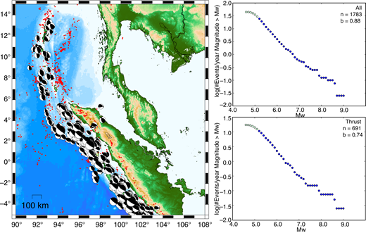 Thrust faulting earthquake distribution and Mw-frequency distributions for the Sumatra-Andaman subduction zone from the Global Centroid Moment Tensor (GCMT) catalog. See description of Figure 3 for details.