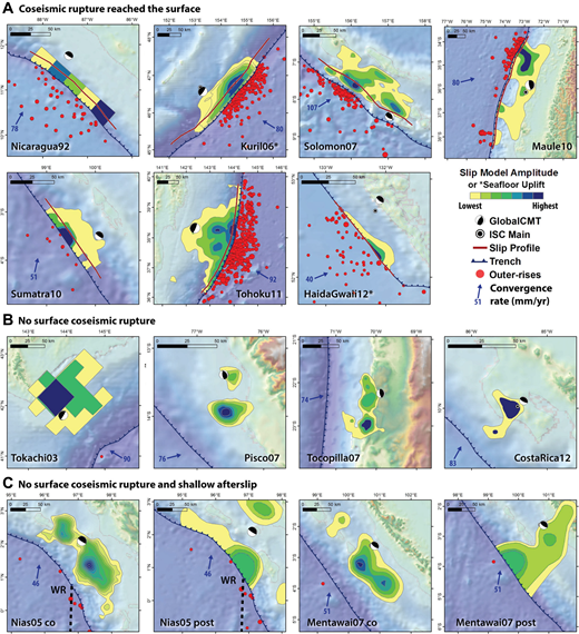 Examples of range of outer-rise seismicity characteristics following large and great megathrust earthquake ruptures, reprinted from Sladen and Trevisan (2018), with permission from Elsevier. In several large to great earthquakes with slip distributions (green-blue shading) indicating slip to the trench, significant numbers of normal faulting aftershocks occurred (red circles). In areas with little to no rupture to the trench, normal-faulting aftershocks were less prevalent. Global CMT—Global Centroid Moment Tensor catalog. ISC, International Seismological Centre; WR, Wharton Ridge. Events such as HaidaGwaii and Tocopilla are discussed in Sladen and Trevisan (2018).