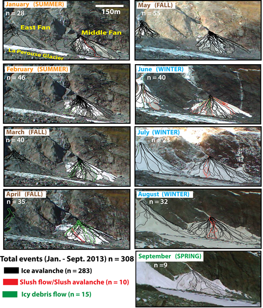 Summary mapping of deposits from time-lapse cameras at La Perouse Glacier from January 2013 to September 2013. Cumulative summaries for each month are shown.