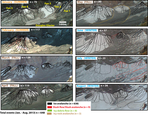 Summary mapping of deposits from time-lapse cameras at Douglas Glacier from January 2013 to August 2013. Cumulative summaries for each month are shown.