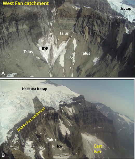 Drone photos of upper regions of icy debris fan (IDF) catchments at McCarthy Glacier showing geomorphic complexity and abundant storage of ice and sediment wasted off of the Nabesna Icecap and bedrock walls. (A) West Fan catchment showing small IDFs and talus stored temporarily high up above the fans in the catchment within bedrock basins and ledges. (B) Temporary storage of talus and avalanche materials in the upper parts of Middle Fan catchment. Field observations documented dozens of rockfalls and avalanches daily. Refer to Supplemental Item B (footnote 2) for field observations showing that most deposits do not reach the IDFs and thus are temporarily stored in the catchment.