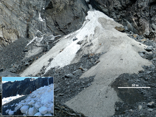 Middle Fan at La Perouse Glacier in March 2014 showing a range of albedo reflecting the relative ages of recent ice avalanche deposits. The bright white deposits (left center) occurred the day the photo was taken. The slightly darker deposits on the left are two days old, and the deposits on the right half of the fan are four days old. Dark, lithic-rich zones in between show deflation lag resulting from several weeks of ablation since receiving new avalanche deposits. Fan is ∼250 m wide near its base. Inset shows typical agglomerated clasts of avalanche deposits several days after deposition (example from Douglas Glacier Fan 4).