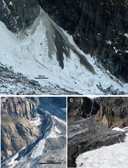 Icy debris flow deposits. (A) Recent icy debris flow deposit (darker, black albedo) on Middle Fan at La Perouse Glacier in December 2016. Note the digitate termini. Also visible are gray slush avalanche deposits on both sides of the debris flow. Note their straight termini. (B) Icy debris flow in June 2015 on Middle Fan at McCarthy Glacier. Note the black albedo and digitate morphology. (C) Large icy debris flow deposit on Middle Fan at McCarthy Glacier in July 2013, viewed from terminal area looking up-fan. Digitate lobes are farther down-fan off the photo. Person with red coat circled for scale midway up on the deposit. See Kochel and Trop (2008) for photos of ice clasts within the icy debris flows at McCarthy Glacier.