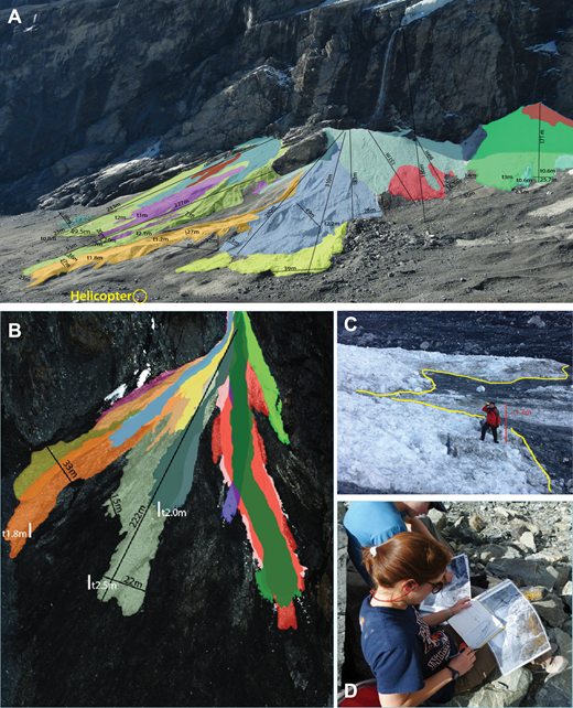 Field measurements of recent deposits on icy debris fans were done to calibrate image analysis and terrestrial laser scanning analysis and to obtain reasonable estimates of deposit thickness to be applied to deposits mapped on time-lapse images. (A) Recent deposits mapped on Fans 4–5 at Douglas Glacier in March 2014. (B) Recent deposits mapped on Middle Fan at La Perouse Glacier in March 2014. (C) Field mapping using Range Finder at the toe (delineated by yellow line) of a recent ice avalanche on Fan 4 at Douglas Glacier. (D) Mapping new ice avalanche deposits that occurred that day on to aerial photos taken from helicopter the previous day at La Perouse Glacier.