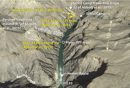 Annotated Google Earth image showing a perspective view of the locations of the main travertine outcrops focused on in this study (outlined in white). The newly reported age of 517 ka on the I2 travertine drape requires that the canyon was carved to at least that level by ca. 517 ka. asl—above sea level.