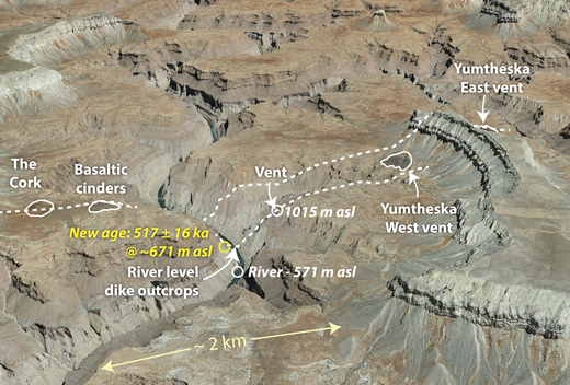 Annotated Google Earth image showing a perspective view of the area around the 159-mile dikes. The dashed white lines show lineaments connecting vents and dike outcrops. Also shown is the sampling location for the new Ar-Ar age of 517 ka on one of the dikes. asl—above sea level.