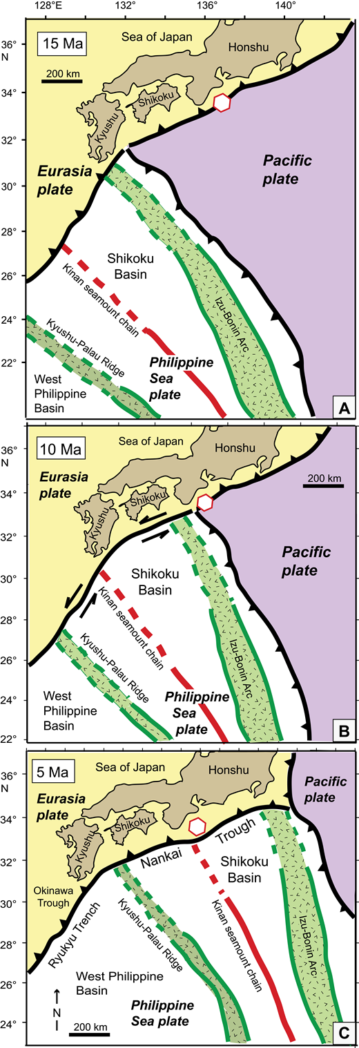 Simplified plate-boundary reconstructions for the Philippine Sea region at (A) 15 Ma, (B) 10 Ma, and (C) 5 Ma, adapted from Mahony et al. (2011) and Hall (2012). The proto–Nankai margin experienced sinistral slip or highly oblique subduction from 10 Ma to 6 Ma, and trench-normal subduction of the Philippine Sea plate renewed ca. 6 Ma (see also Wu et al., 2016). For simplicity, the Japanese Islands are held fixed relative to present-day geographic coordinates. Approximate position of the Nankai Trough Seismogenic Zone Experiment (NanTroSEIZE) transect is highlighted by the red pentagons.