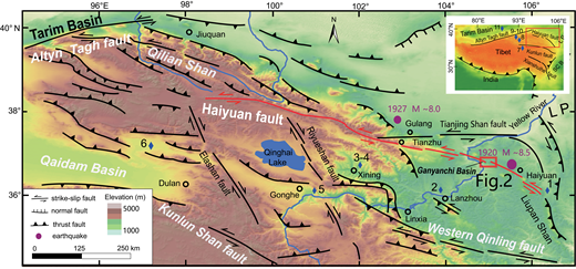 Map of the northeastern Tibetan Plateau showing the location of the Ganyanchi Basin in the context of the Haiyuan fault (red line) and other major structures (modified from Yuan et al., 2013). Red box indicates the location of Figure 2; inset shows the Tibetan Plateau (LP—Chinese Loess Plateau; SCB—Sichuan Basin, the approximate elevations of the orange and dark-green are >4000 m and <500 m, respectively). Blue diamonds on the main map and inset show select sites where sediment accumulation rates (SARs) have been determined magnetostratigraphically across the northeastern Tibetan Plateau: 1—Sikouzi Basin (Wang et al., 2011); 2—Lanzhou (Zhang et al., 2016); 3, 4—Xining (Lu et al., 2012); 5—Guide Basin (Fang et al., 2005); 6—eastern Qaidam Basin (Fang et al., 2007); 7—Kunlun Shan Pass Basin (Song et al., 2005); 8, 9, 10—western Qaidam Basin (Chen et al., 2017; Zhang et al., 2012; Zhang et al., 2014); 11—eastern Tarim Basin (Chang et al., 2012). See Table 4 for a compilation of SAR values. Purple dots indicate epicenters of select major 20th-century earthquakes, labeled with year and magnitude.