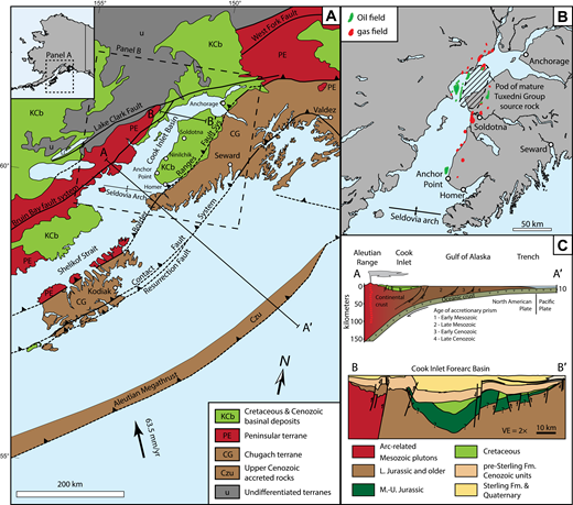 (A) Major tectonic features of southeastern Alaska and the Cook Inlet Basin. (B) Oil and gas fields of the northeastern Cook Inlet Basin. Pod of mature Tuxedni Group source rock from Magoon (1994a, 1994b). (C) Cross sections across the Cook Inlet segment of the Cook Inlet Basin (locations shown in Panel A). Modified from LePain et al. (2013). L.—Lower; M.—Middle; U.—Upper; Fm.—Formation.