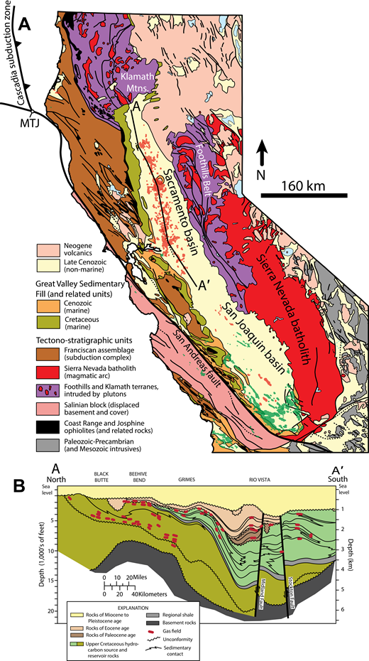 (A) Generalized geologic map of northern and central California. Modified from Dickinson et al. (1996), the California Geological Survey (2006), and Sharman et al. (2015). Oil and gas field outlines from the California Department of Conservation Division of Oil, Gas, and Geothermal Resources (1982). (B) Schematic north-south cross section across the Sacramento Basin (after Scheirer et al., 2006b). Approximate location of cross section in (A). Abbreviations: MTJ—Mendocino Triple Junction; Mtns.—Mountains.