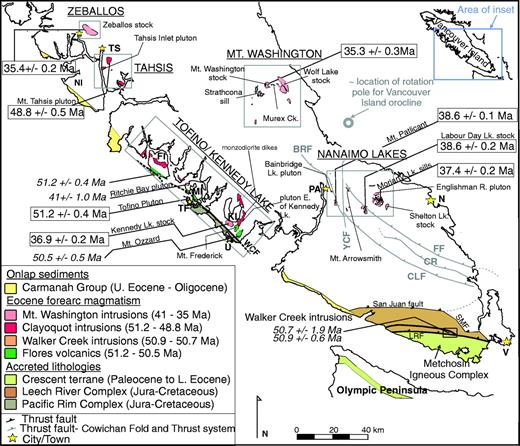 Figure 3. Location map of Eocene forearc magmatism, structures, and terranes that were accreted to Vancouver Island during Tertiary time. Eocene intrusions of the Mount Washington and Clayoquot suites and the Flores volcanics are shown in areal groupings that demonstrate similar intrusive styles, petrography, and geochemistry. U-Pb ages and pluton names are displayed for select intrusions visited in this study. New U-Pb dates obtained for this study are shown in boxes. Dates shown in italics are previously published ages. Structures: BRF—Beaufort range fault, FF—Fulford fault, YCF—Yellow Creek fault, CLF—Cowichan Lake fault, CR—Chemainus River fault, SMF—Survey Mountain fault, LRF—Leech River fault, WCF—West Coast fault. Also shown is the approximate location of the pole of oroclinal bending on southern Vancouver Island possibly related to crescent accretion. Structures shown in gray are related to the Cowichan fold-and-thrust system. Cities/towns: Z—Zeballos, TS—Tahsis, TF—Tofino, U—Ucluelet, PA—Port Alberni, V—Victoria, N—Nanaimo. Other abbreviations: KL—Kennedy Lake, MI—Meares Island, FI—Flores Island, NI—Nootka Island.