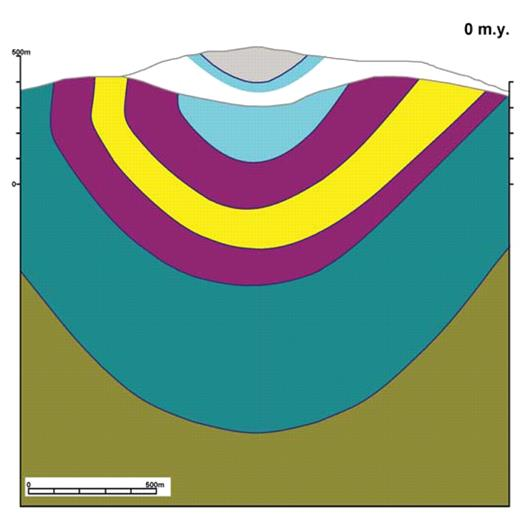 Animation 7. Long-term interplay of deformation, uplift, and erosion in a typical area of active uplift: the Berkeley Hills, California. The first frame is an index map to the cross-section area; the second frame shows the cross-section area in detail. A and B are the topographic profiles used in the cross sections. Ca-24 is California Highway 24, and BART is the Bay Area Rapid Transit line. The present-day cross section is that of Rogers and Peck (2000), which is based on subsurface data from the BART tunnel. The remainder of the animation shows schematic evolution of the Siesta Valley Syncline from 8 Ma to the present, looking northwest along the axis. Profile A is in the distance, and B in the foreground, and they are shown on all frames for reference. From oldest to youngest, the Claremont Formation is brown, the Orinda Conglomerate is dark green, the Moraga Volcanics are purple with intercalated sedimentary rocks in yellow, the Siesta Formation (nonmarine siltstone and clay) is light blue, and the Bald Peak Basalt is gray. The initial section was constructed with the top of the nonmarine Siesta Formation slightly above paleo–sea level, and uplift, erosion, and folding were approximately linearly adjusted to achieve the present structure and topographic profiles. Beginning at 3 Ma, the cross section shows the incision of the Siesta Valley separately from the slower erosion of the resistant Bald Peak Basalt. If you are viewing the PDF, or if you are reading this offline, please visit www.gsajournals.org or http://dx.doi.org/10.1130/GES00012.S7 to view the animation.