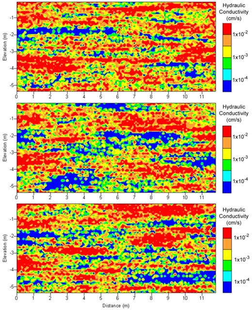 Figure 7. Three simulations of hydraulic conductivity corresponding to the three sand/mud facies distributions shown in Figure 6.