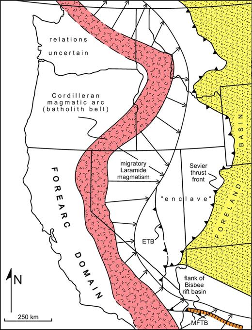 Figure 7. Cretaceous-Paleogene paleotectonic map of the Great Basin and adjacent areas. Migratory Laramide magmatism is modified after Dickinson and Snyder (1978). Flank of Bisbee rift basin is after Dickinson and Lawton (2001b). Subordinate retroarc structures: ETB—Eureka thrust belt; MFTB—Maria fold-and-thrust belt.