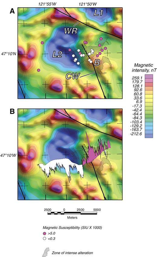Figure 6. (A) Magnetic susceptibility measurements, color-coded by value, superimposed on White River aeromagnetic map. See Table 2 for additional information. (B) One of three ground-magnetic profiles acquired in the study area, shown plotted along profile route. Purple is positive and white is negative anomaly relative to an arbitrary constant value. Black lines are faults mapped by Tabor et al. (2000). WR—White River fault; CW—Clearwater River fault. Other labels are discussed in text.